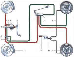 Тормозная система колодки и барабаны