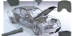 Как делать шумоизоляцию автомобиля