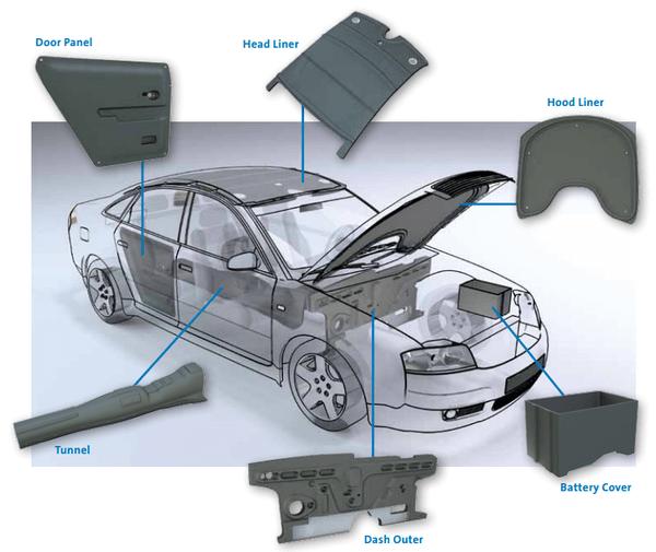 принципы шумоизоляции автомобиля